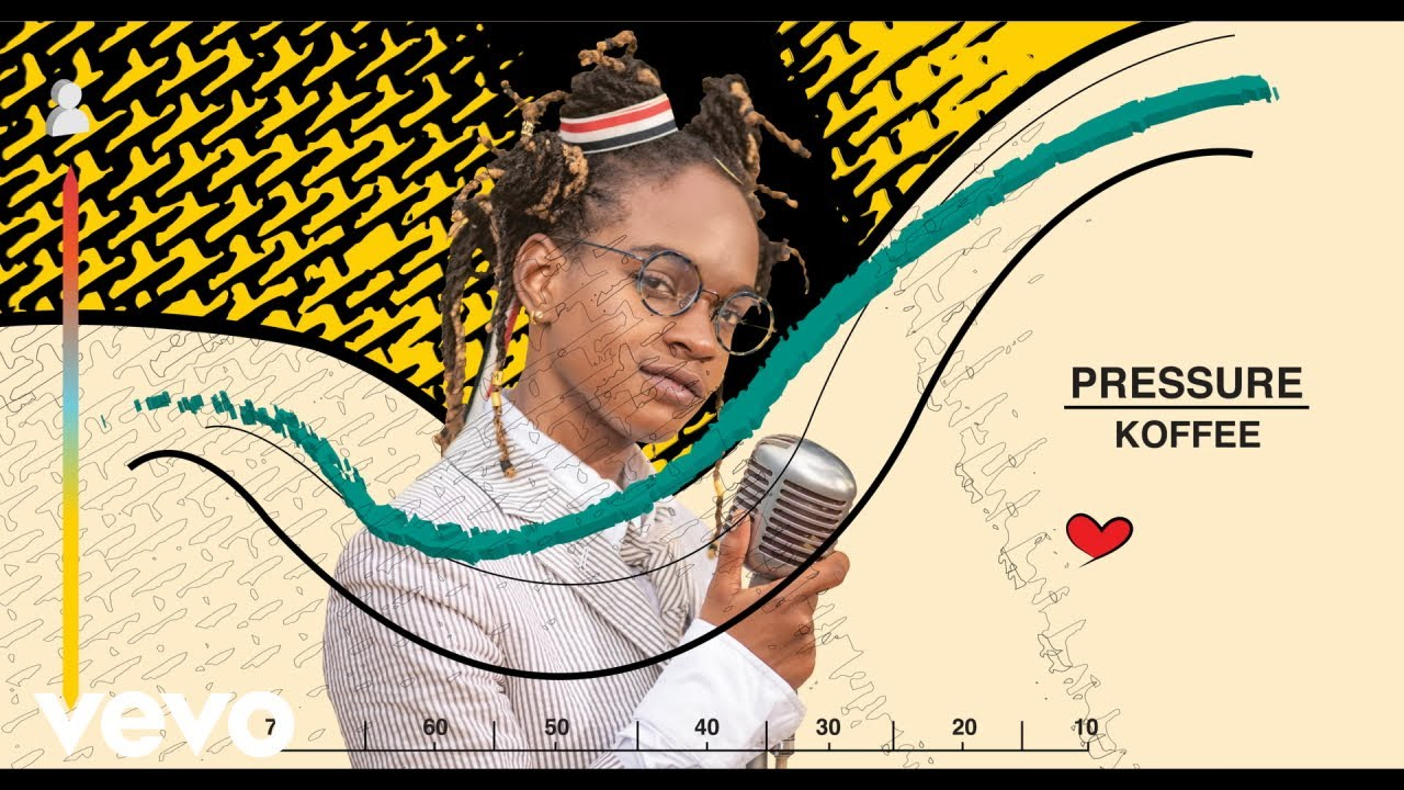Pressure By Koffee | Listen And Download Mp3