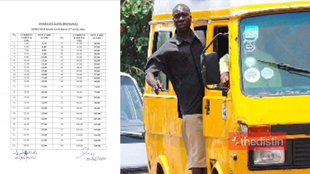 Just In: Transport Fares Up By 13% Effective Saturday June 5, Check Out The New Prices (Photos)